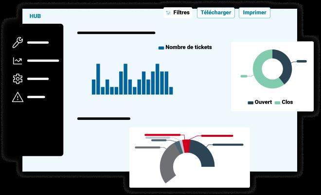 Représentation illustrée des interventions sur IntentPlatform